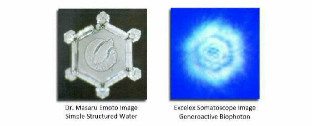 Simple Structured Water: Emoto and Excelex Somatoscope Images